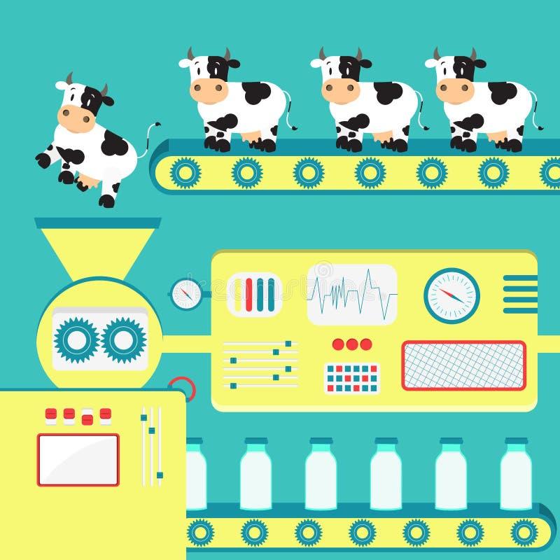 牛奶的生产 向量例证