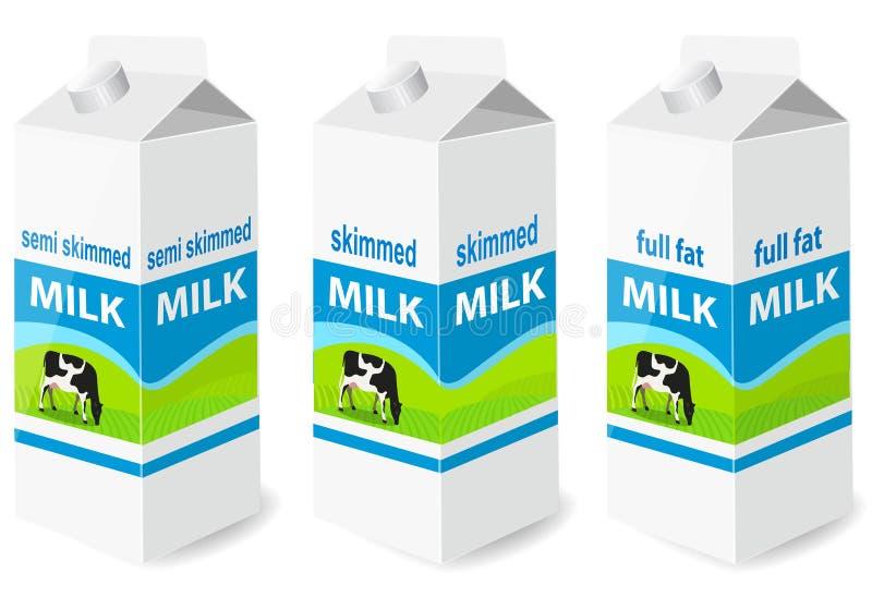 牛奶 向量例证