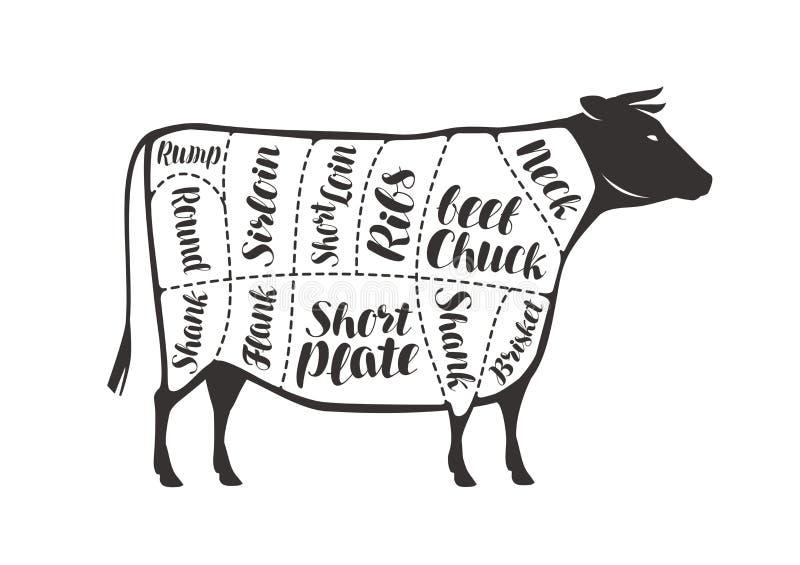 牛肉块、母牛或者公牛 肉店工作,肉传染媒介例证 库存例证