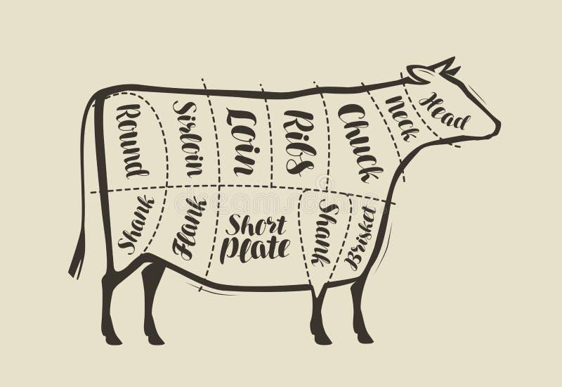 牛肉块肉 餐馆或肉店工作的菜单 传染媒介葡萄酒 皇族释放例证