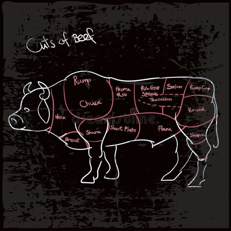 牛肉被切的或牛肉块 向量例证