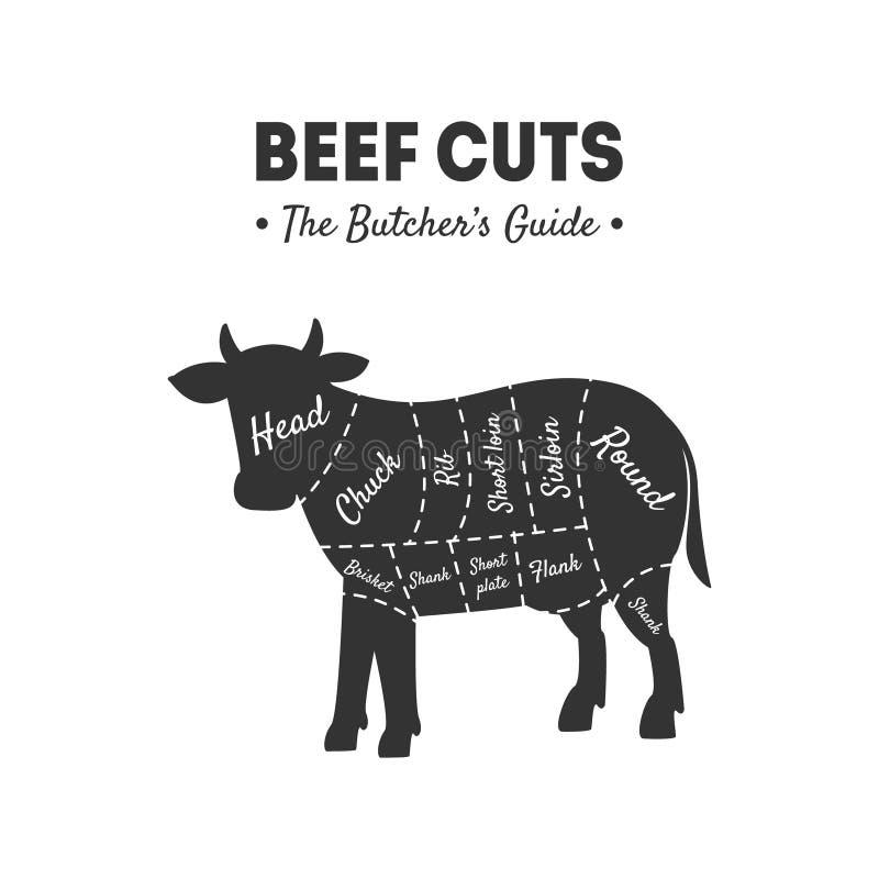 牛肉裁减,宰割指南,肉店标签,与肉插队的牲口,葡萄酒黑白传染媒介 皇族释放例证