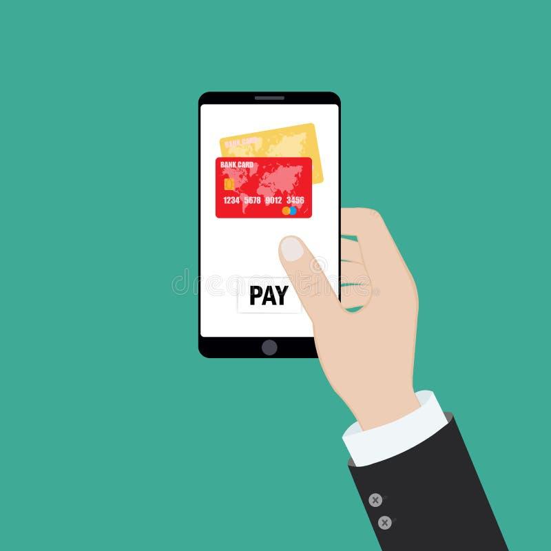 物品的流动付款,服务,使用智能手机的购物 网路银行,与电话的薪水 在屏幕,按钮薪水上的信用卡, 皇族释放例证