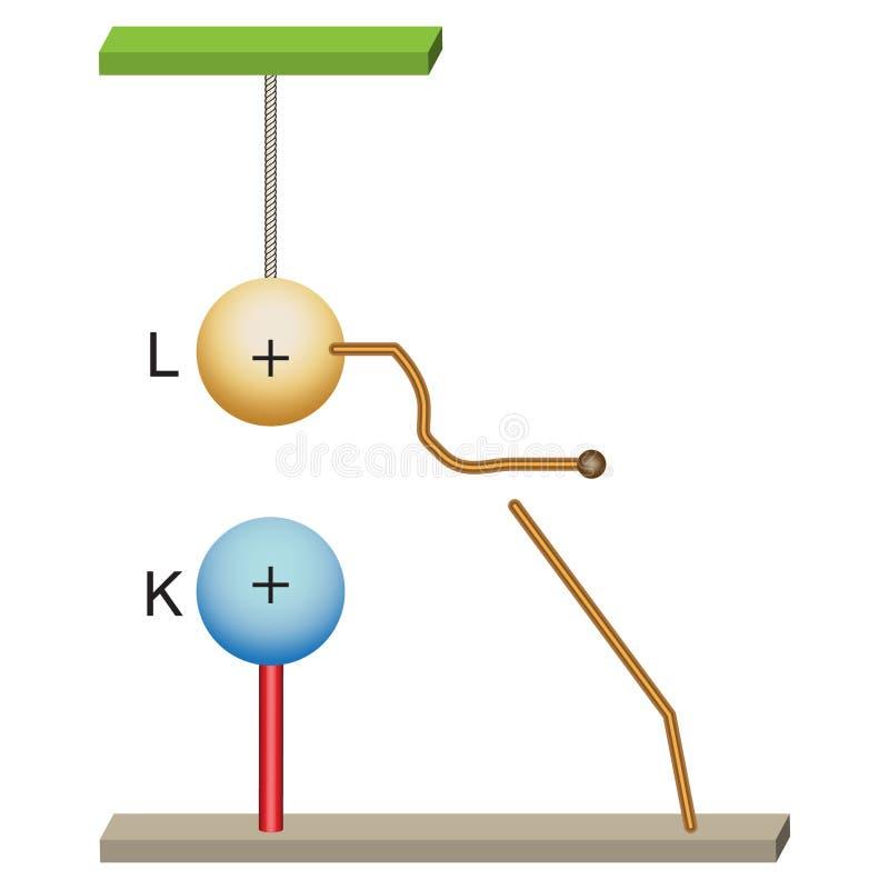 物理-着陆暂停的对象,电 皇族释放例证
