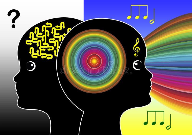 特殊教育音乐 皇族释放例证