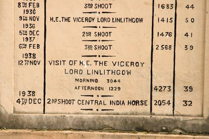 猎鸟用子弹的数字的纪念品在Bharatpur,印度 免版税库存照片