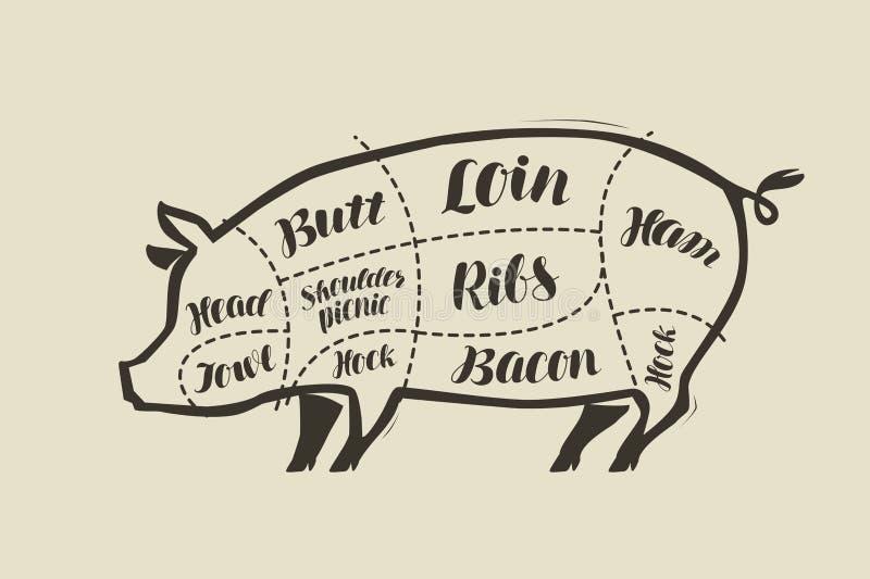 猪肉切口 餐馆或肉店工作的菜单 传染媒介葡萄酒 皇族释放例证