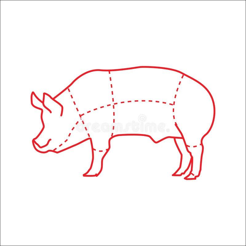 猪肉屠户的图传染媒介 库存例证