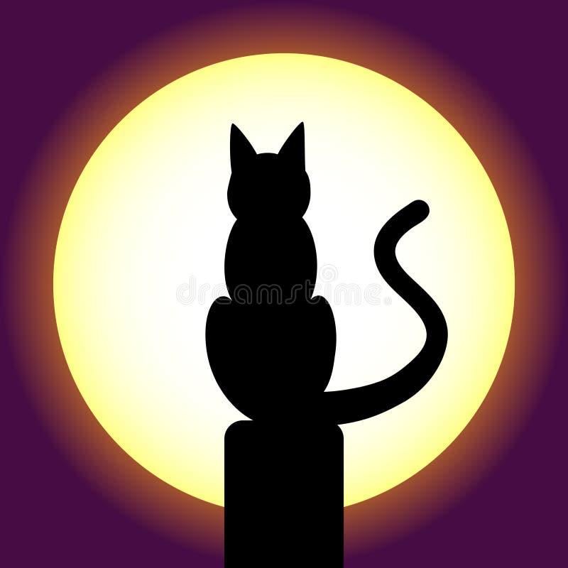 猫剪影 向量例证