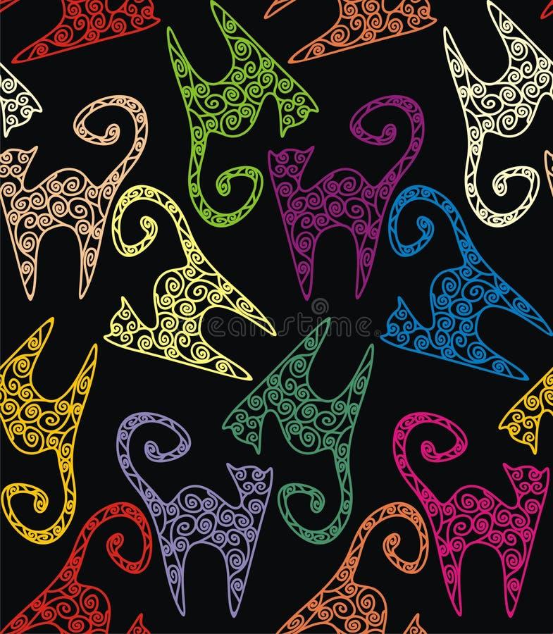 猫纹理 向量例证