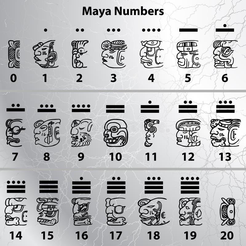玛雅人编号 库存例证
