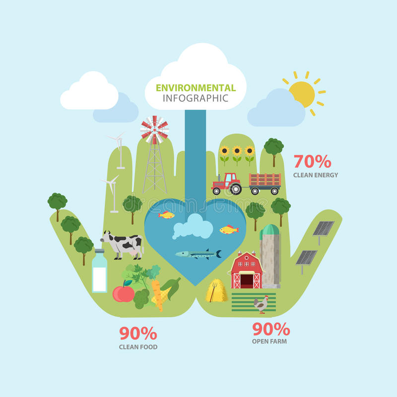 环境气候平的infographic环境能量 向量例证