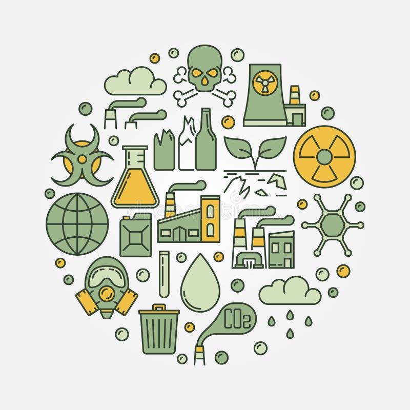 环境污染圆的标志 库存例证