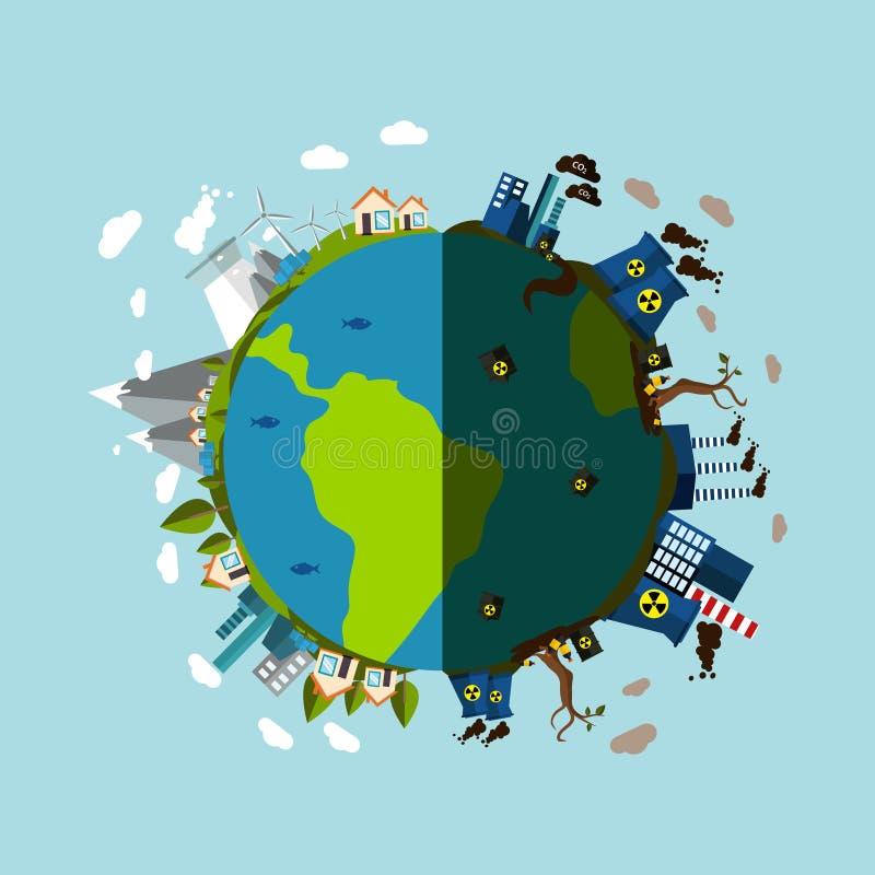 环境污染海报 向量例证