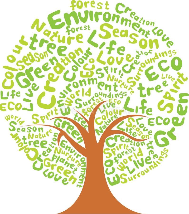 环境结构树字 向量例证