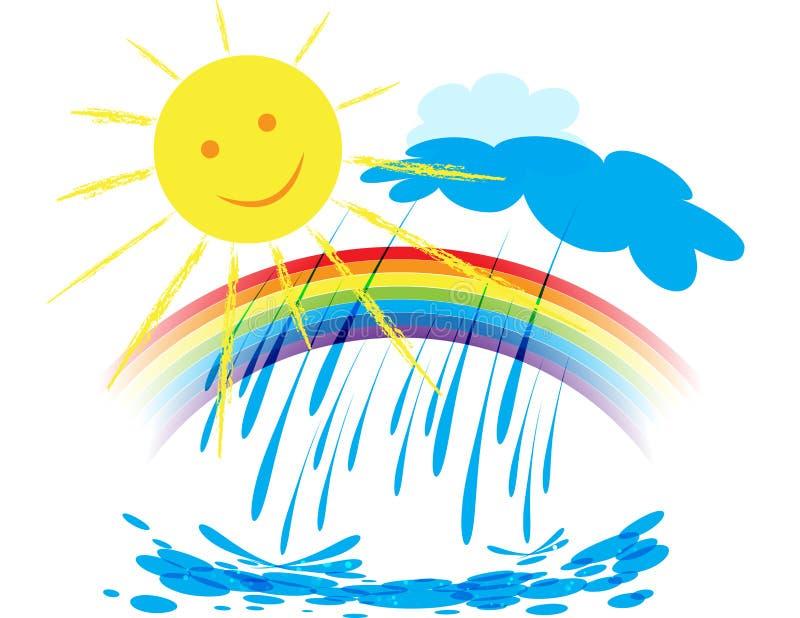 环境美化与在天空的彩虹,太阳是光亮和它rai 皇族释放例证