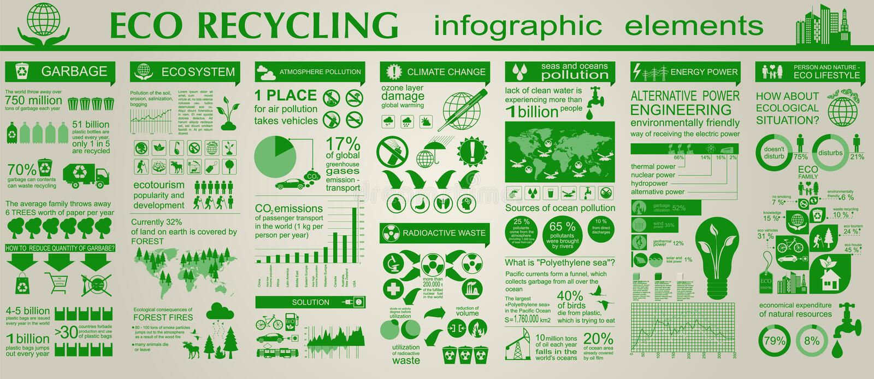 环境,生态infographic元素 环境危险, 库存例证