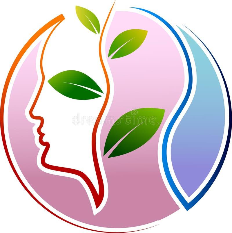 环境头脑 库存例证