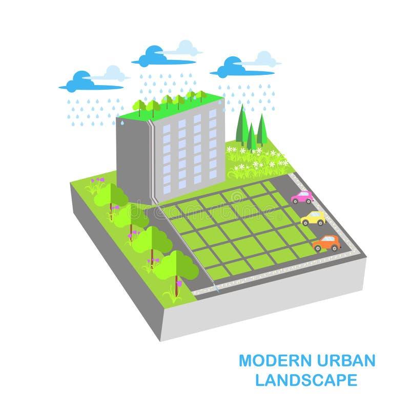 现代都市等量,灰色多故事大厦,环境美化,绿化 向量例证