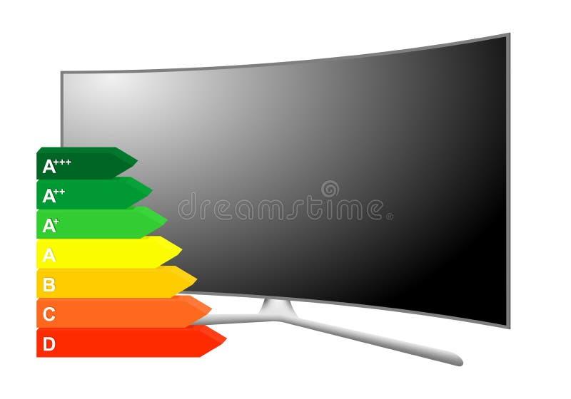 现代3D等离子电视 有一个立场的多媒体设备与与能量类标签的黑显示从对D的效率A在whi 向量例证