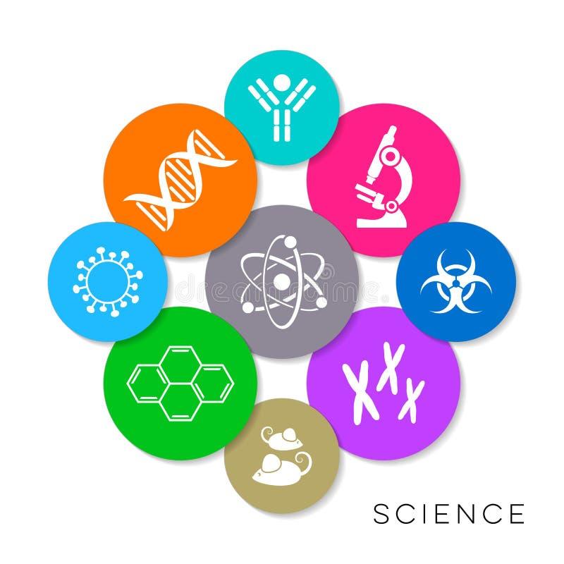 现代五颜六色的科学象 皇族释放例证