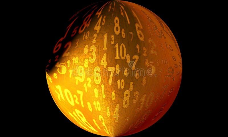 球数字式编号 库存图片