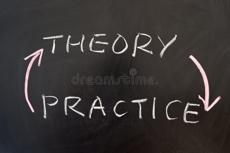 理论和实践 免版税库存图片