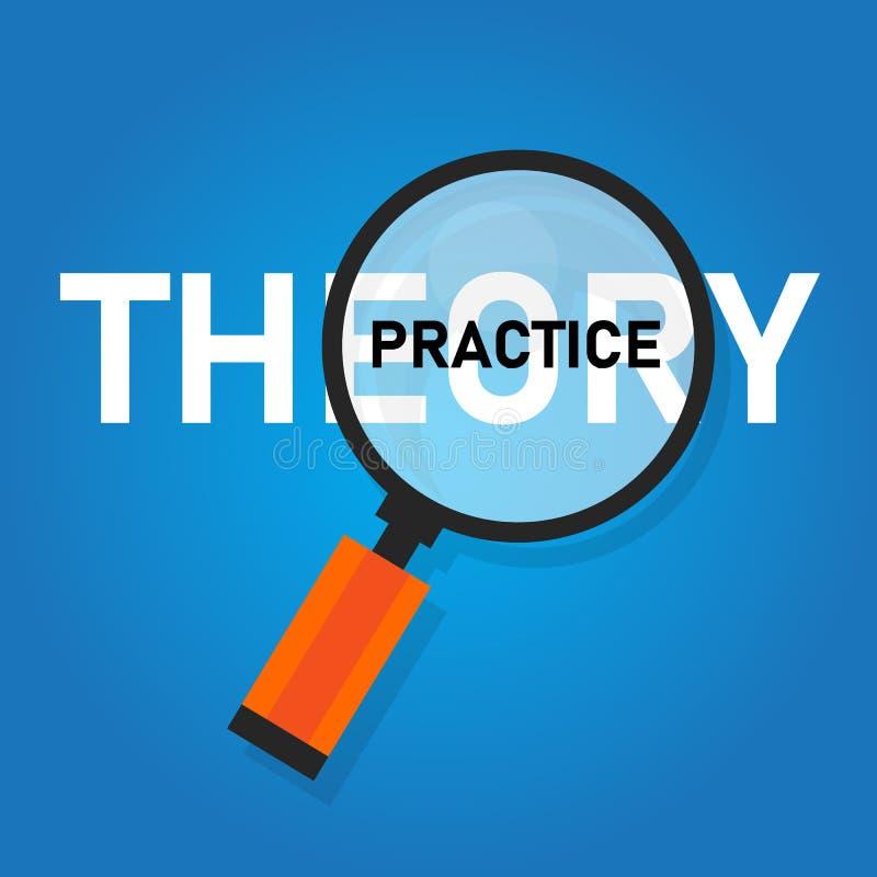 理论实践概念词迅速了移动与放大镜 实施施行的例证是更加重要的 向量例证