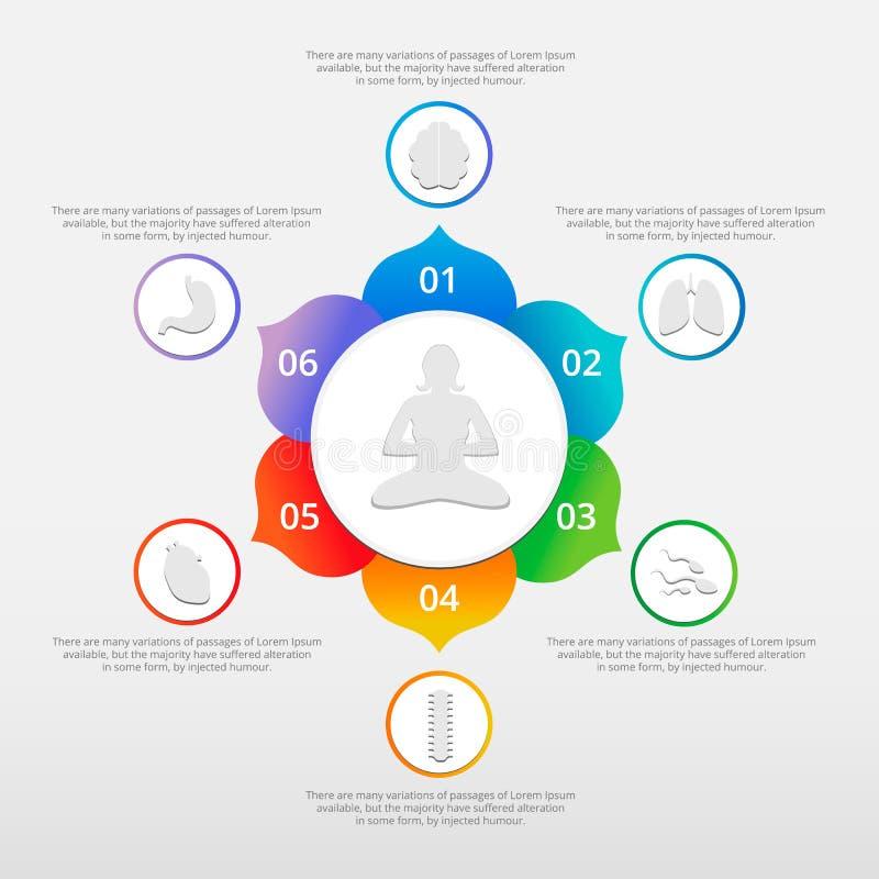 瑜伽的Infographic摆在凝思和瑜伽 库存例证