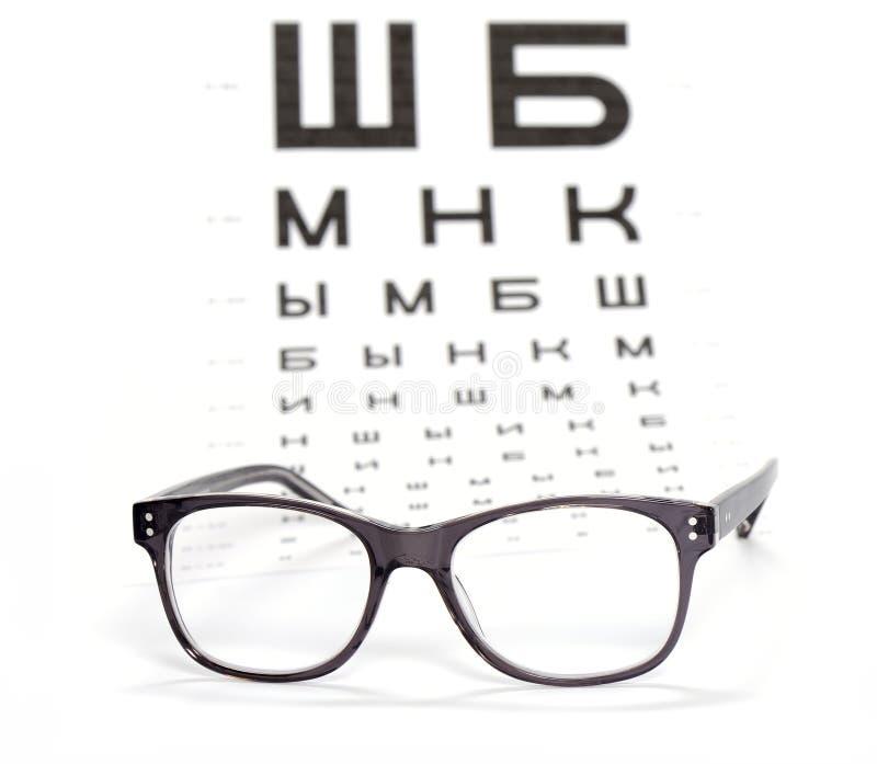玻璃和测试图眼睛的 库存照片
