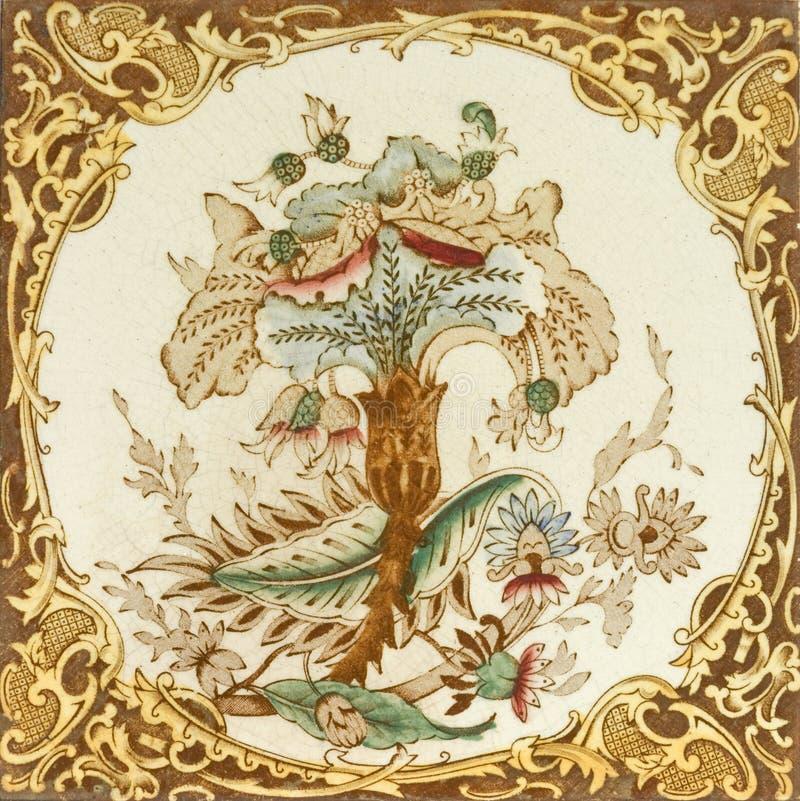瓦片维多利亚女王时代的著名人物 免版税库存照片