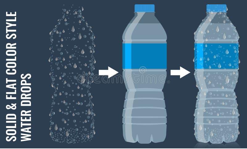 瓶与现实下落表面的水象 平的传染媒介 库存例证