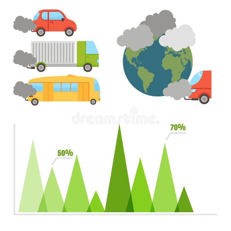 生态infographics用空气水设置了,并且土壤污染图导航例证 向量例证