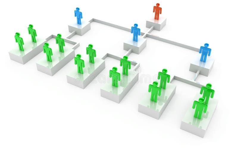 生意人图表组织 库存例证