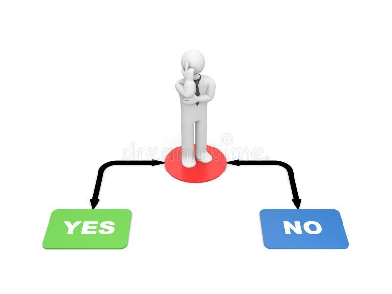 生意人选择 向量例证