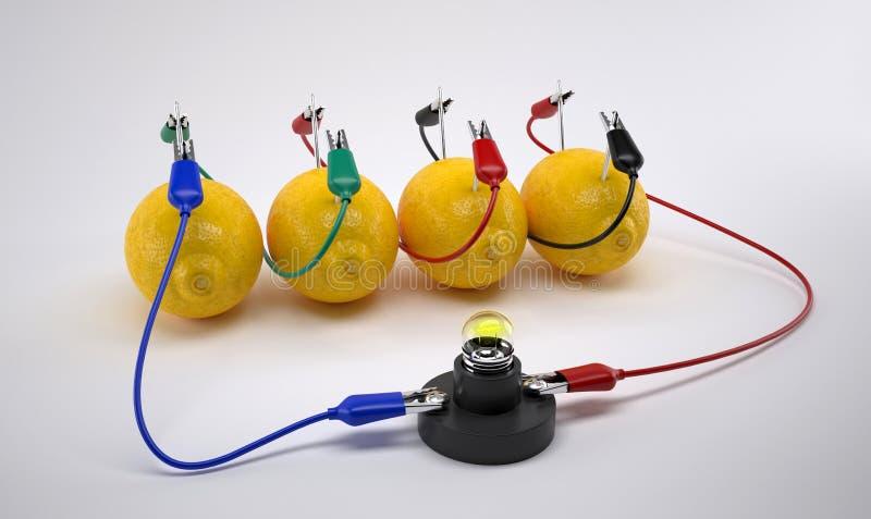 生物电池 免版税图库摄影