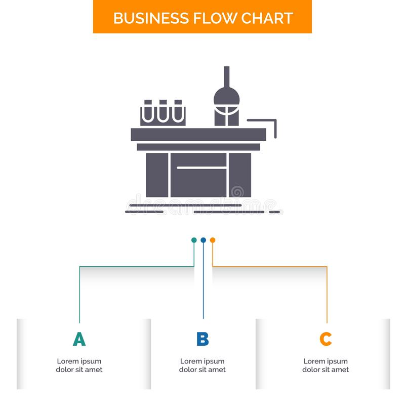 生物,化学,实验室,实验室,生产企业与3步的流程图设计 r 皇族释放例证