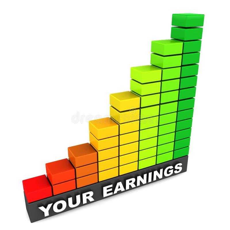 生长收入 库存例证