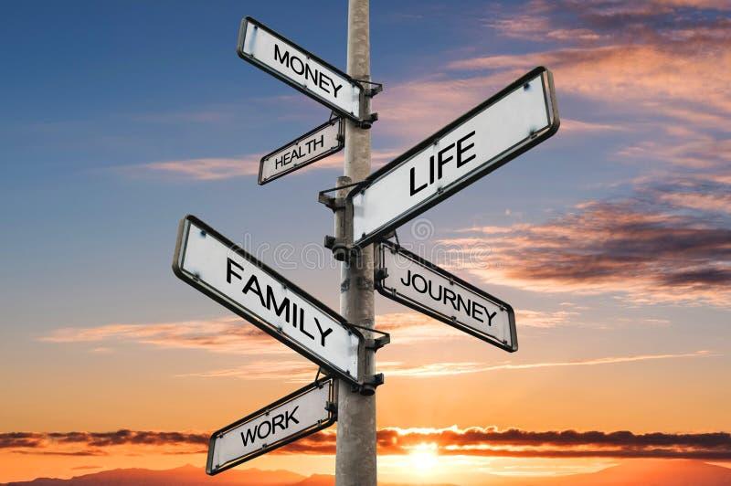 生活平衡选择竖立路标,有日出天空背景 免版税库存照片