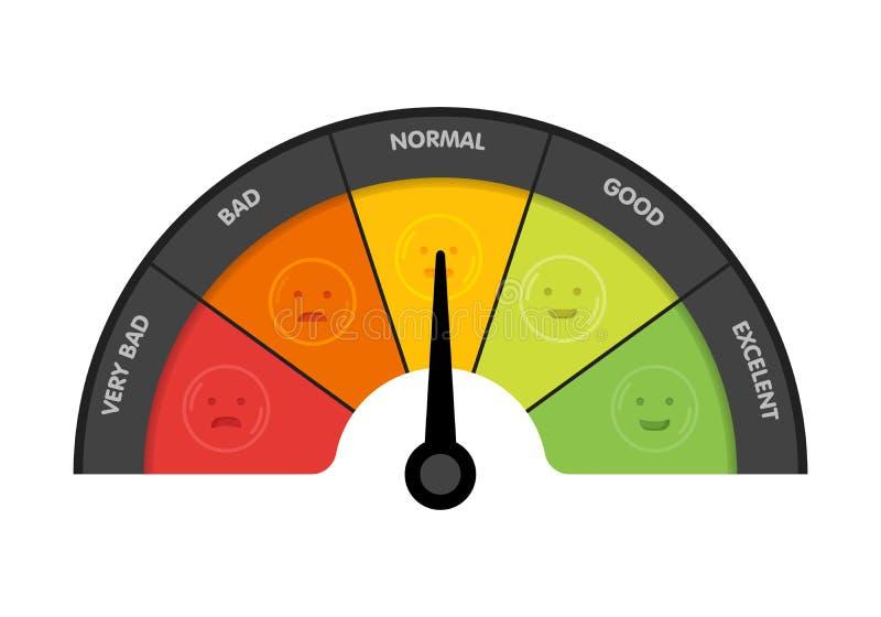 用不同的情感的用户满意米 向量 库存例证