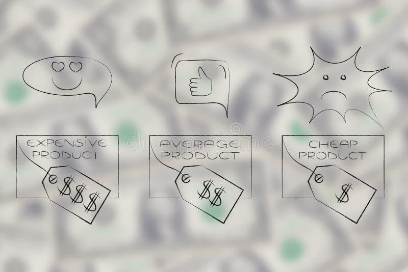 用不同的价牌的项目与范围从的反馈假定 向量例证
