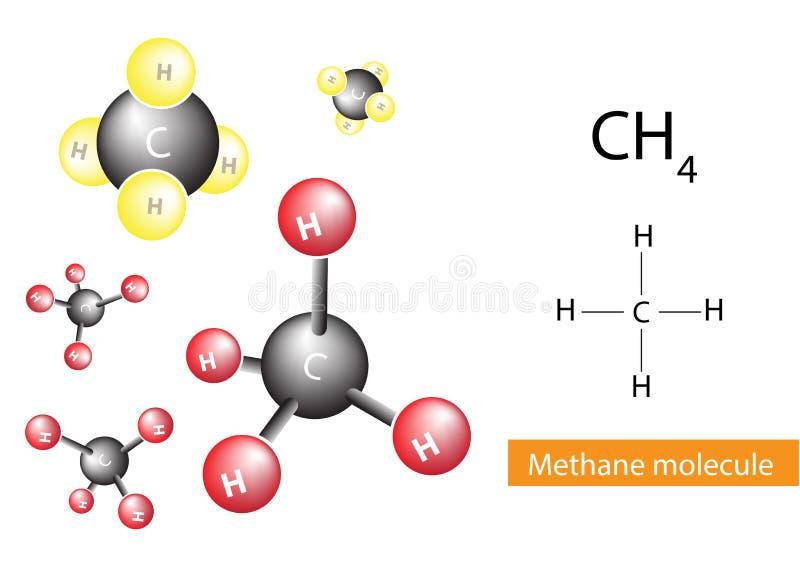 甲烷分子 皇族释放例证