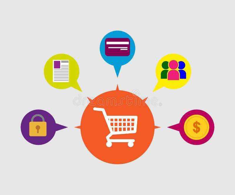 电子商务、付款的商品和服务 向量例证