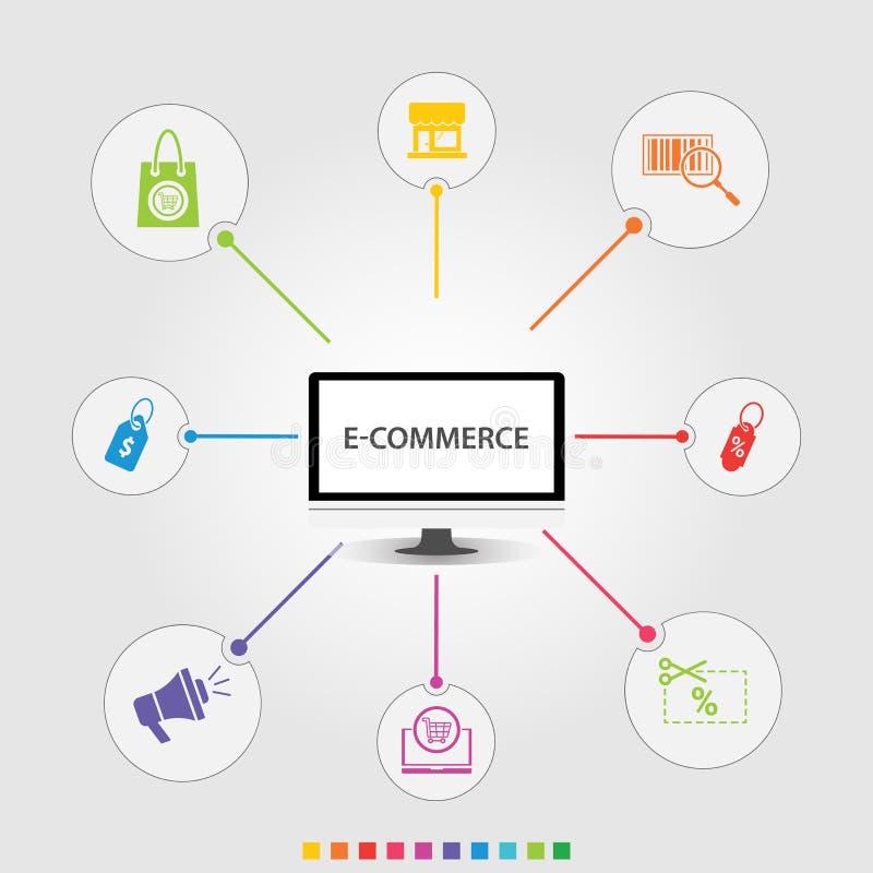 电子商务信息图形设计 时间线概念包括购物袋、市场、价格标签图标 可用于报告 皇族释放例证