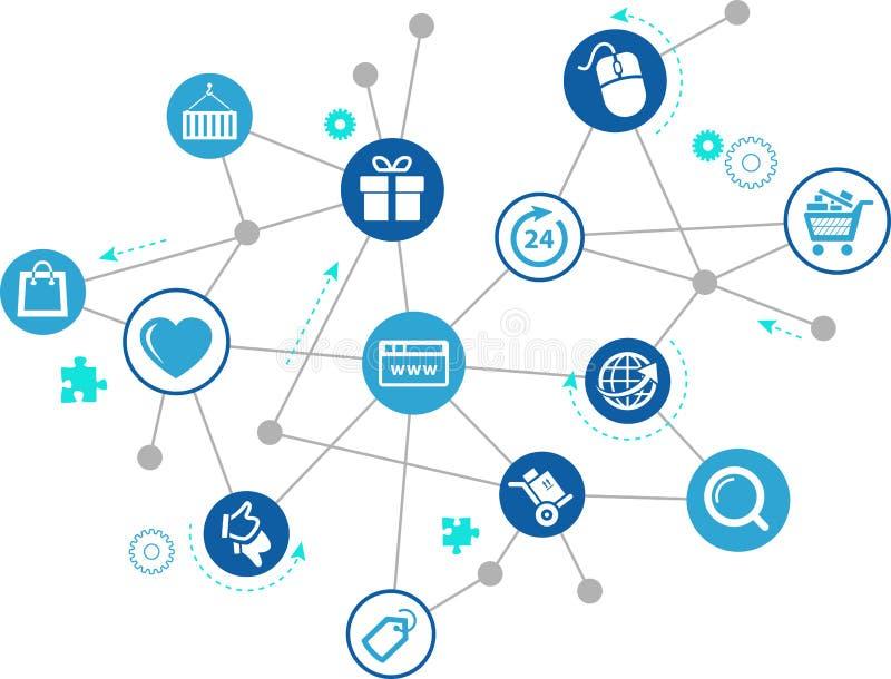 电子商务/网络购物/互联网购买概念–传染媒介例证 库存例证