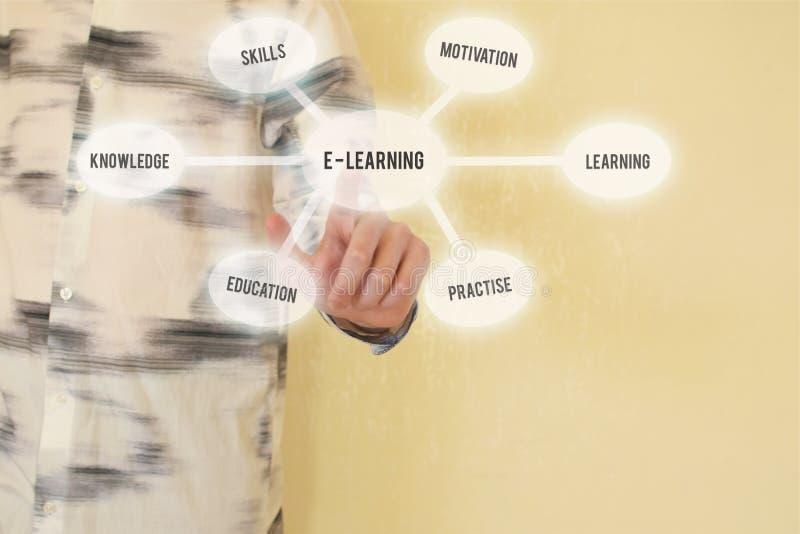 电子教学和网上教育概念 免版税库存照片