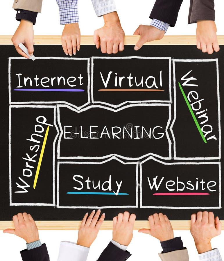 电子教学概念词 免版税库存照片