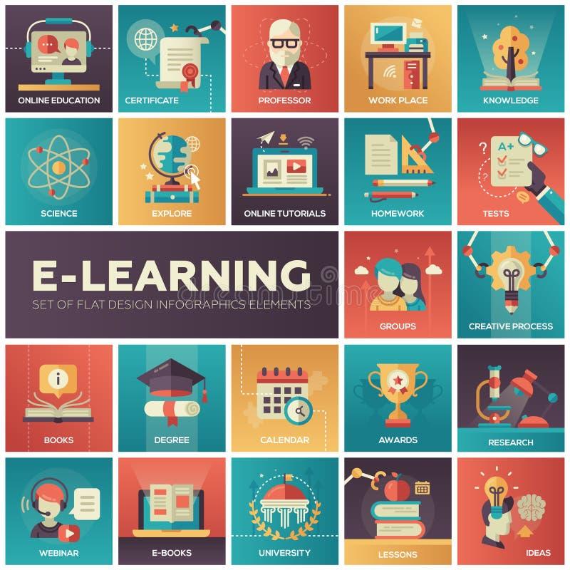 电子教学-现代平的设计isquare象 皇族释放例证