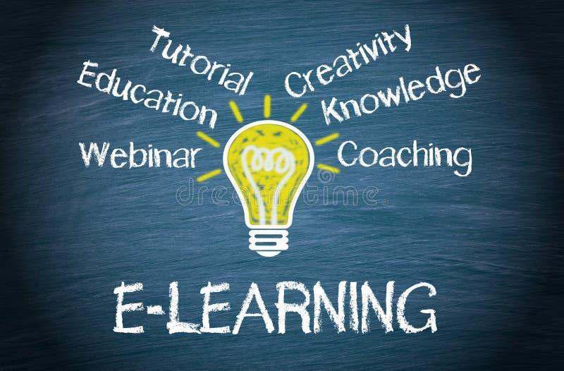 电子教学-电灯泡与文本的教育概念 库存例证