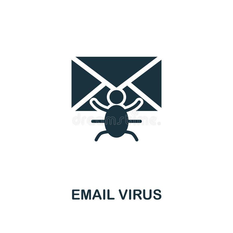 电子邮件病毒象 从互联网安全象汇集的单色样式设计 Ui 映象点完善的简单的图表电子邮件病毒i 皇族释放例证